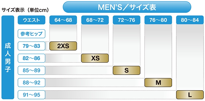 男子用サイズ表