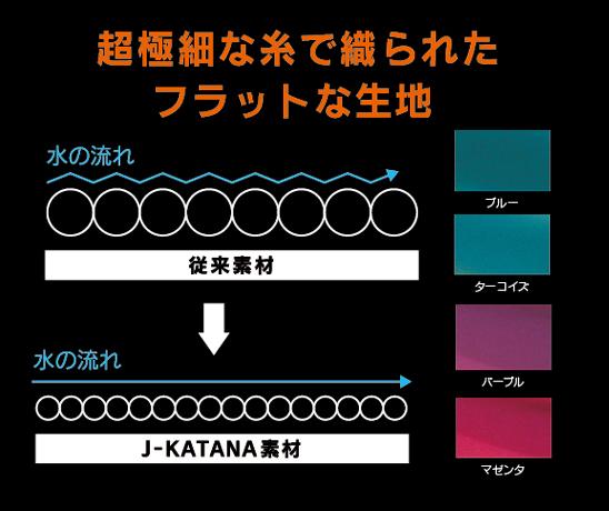 J-KATANAの超極細フィラメント糸構造