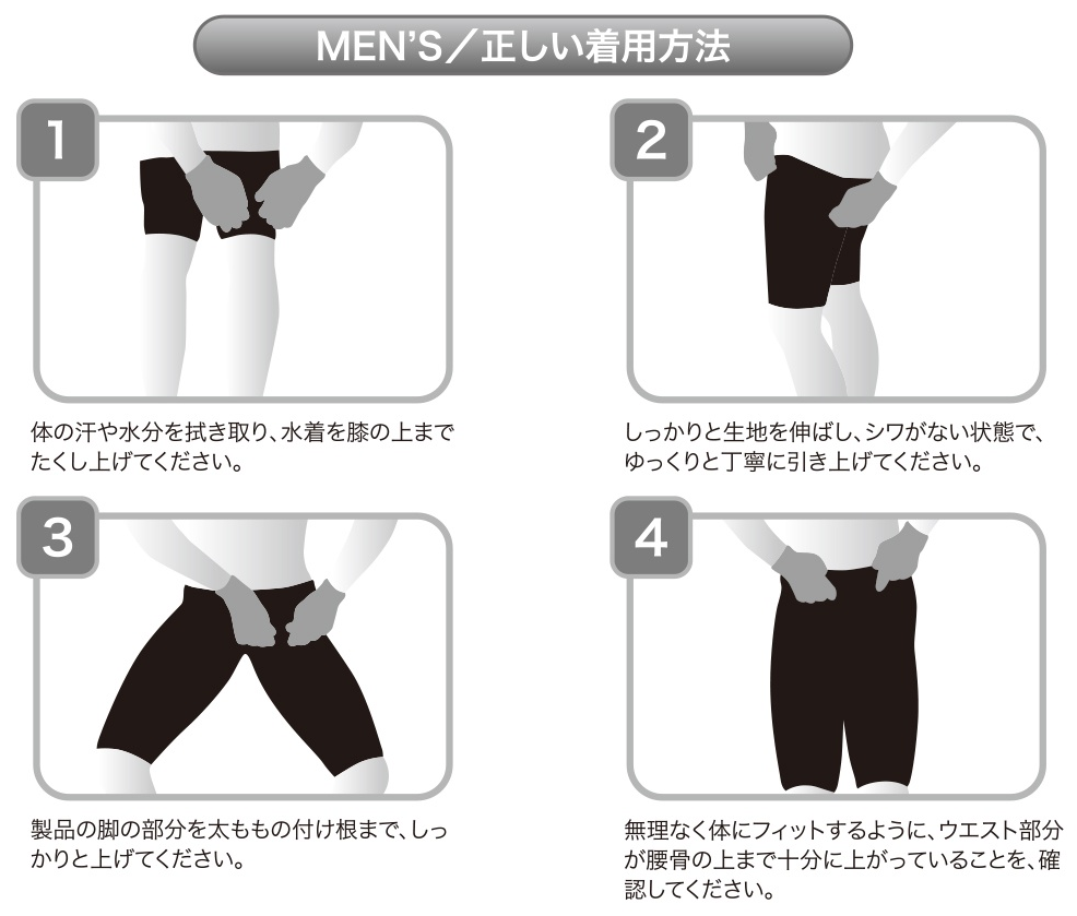 男子用水着の着用方法