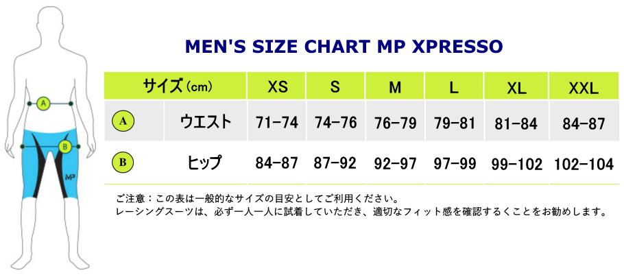 男子用水着のサイズ表