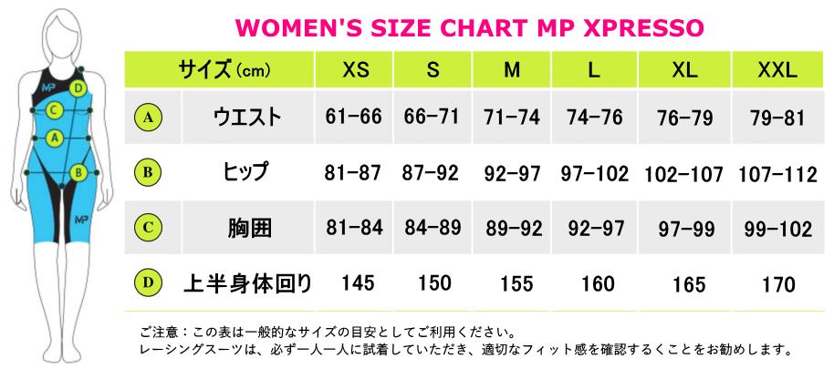 女子用水着のサイズ表