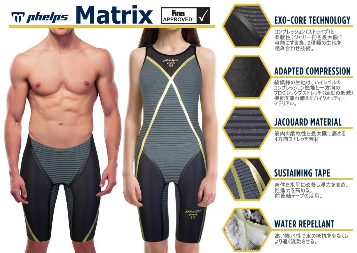 Matrix Tech Suit構造