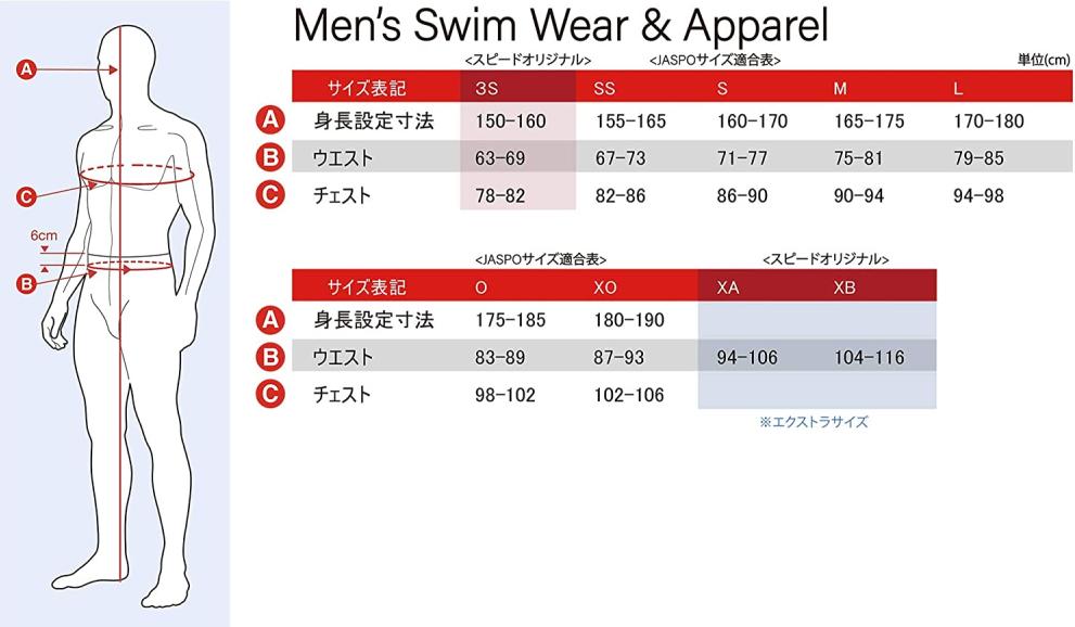 男性サイズ表