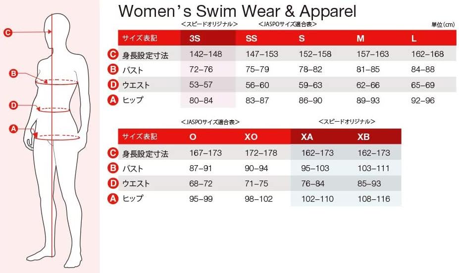 女性サイズ表