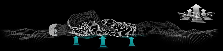 表面浮力技術(女性)